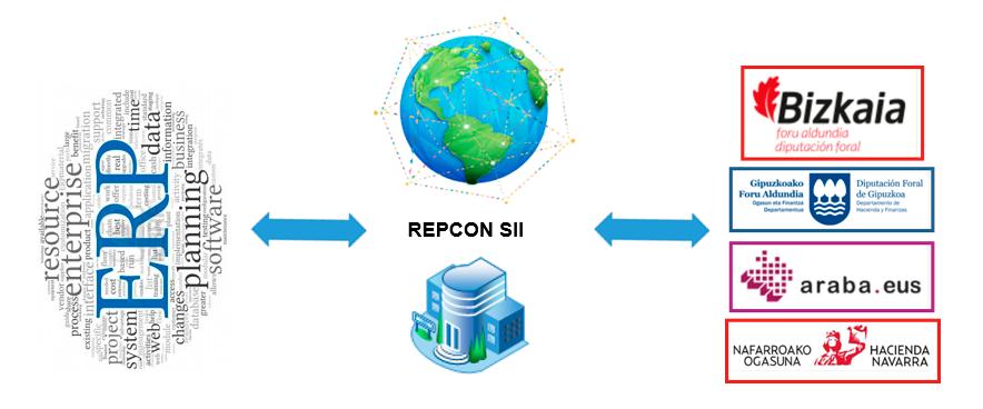Icono para solución monitorización de sistemas tic