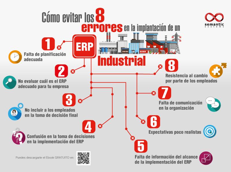 Infografia_8_errores_implantacion_ERP_industrial